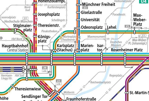 Odeonsplatz-U3-U4-U5-U6-MVG